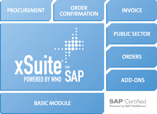 xsuite for sap